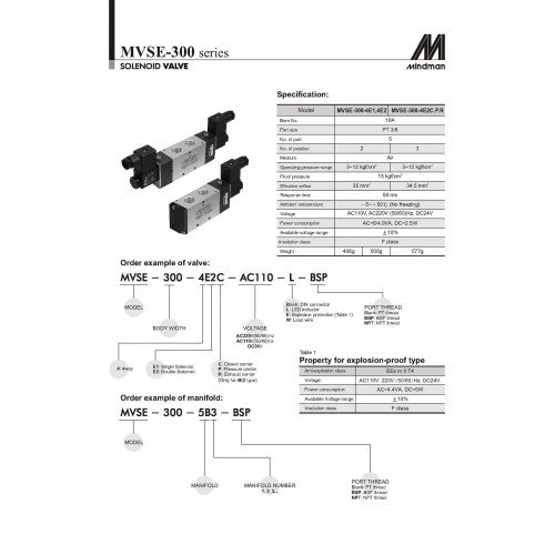 Mindman Solenoid Valve MVSE-300-4E1, 4-way, Single Solenoid ... on